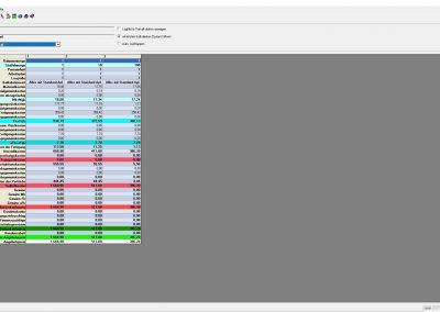 Ansicht FORB Stammdatenverwalten Vorkalkualtion Vertikal